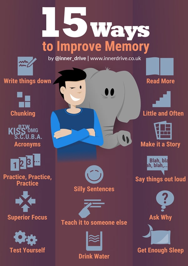 Cool Infographics That Will Help You Improve Your Memory - Memory ...